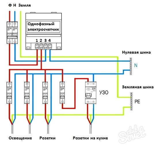 Як підключити лічильник електроенергії