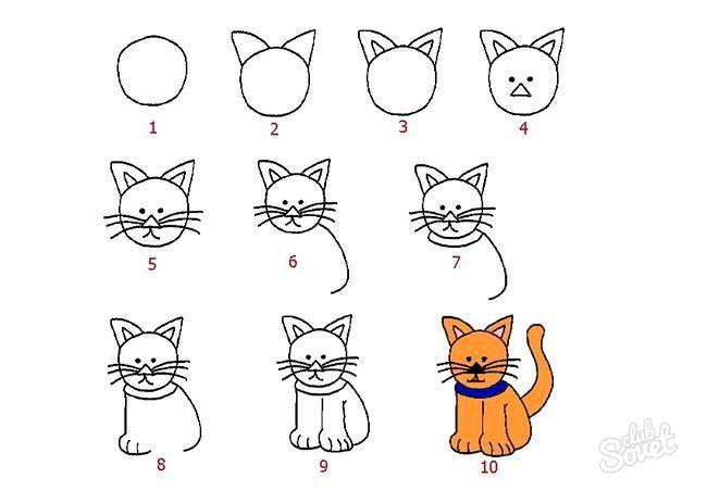 Як дитині намалювати кішку