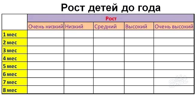4_сама_вордпад