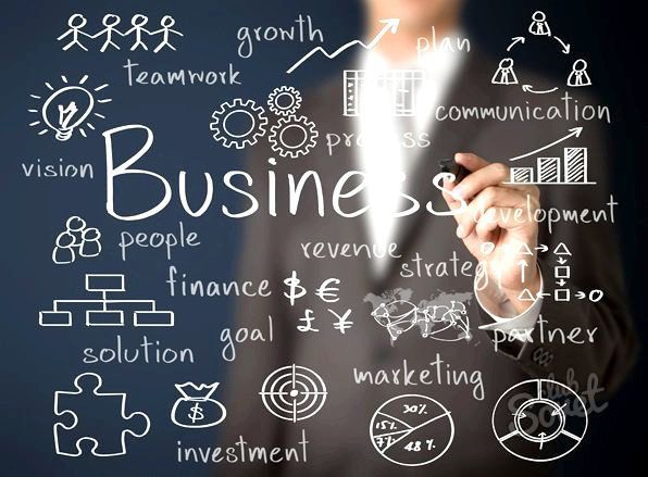 Як скласти самостійно бізнес-план