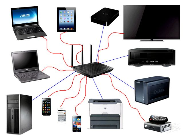 Як створити домашню мережу