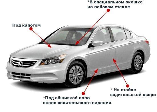 Як дізнатися комплектацію автомобіля