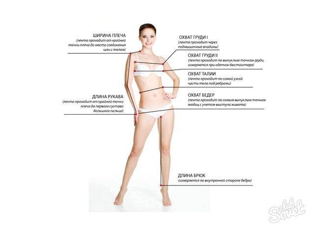 Розміри одягу на аліекспресс